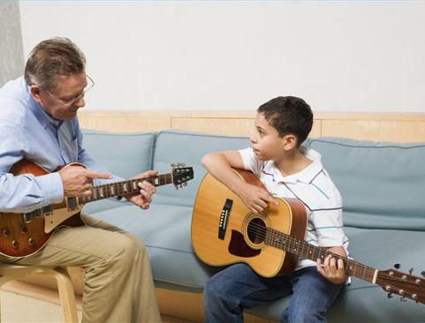 Гитаре на игры уроки программа